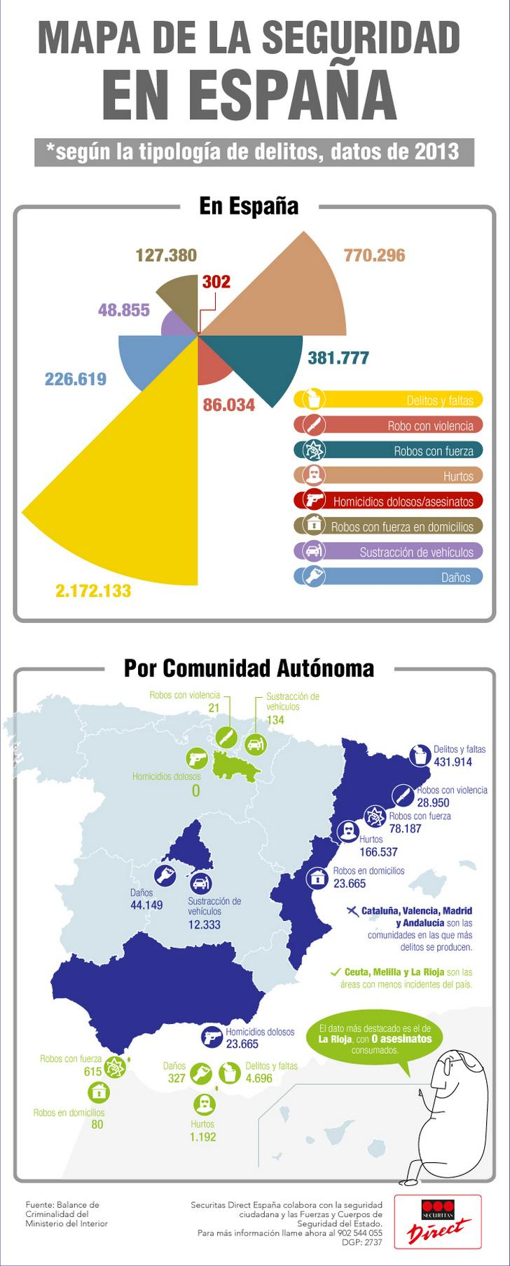infografia_Mapa-de-los-delitos